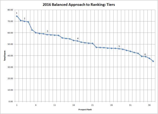 2016-balanced-approach1